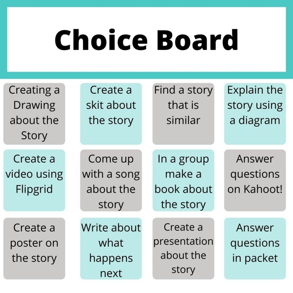 Here is an example of Choice board that would be perfect for Differentiating Instruction Digitally. @thepresentteacher